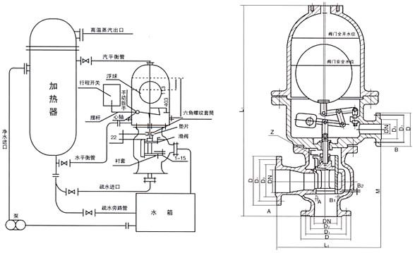 疏水调节阀结构图